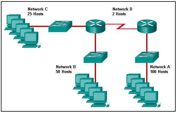 CCNA 1 v7.0 Final Exam Answers Full - Introduction to Networks 28