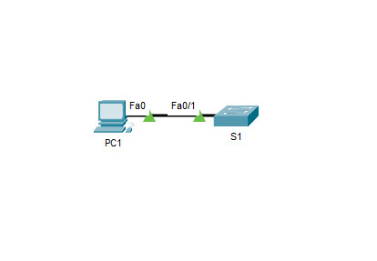 1.3.6 Packet Tracer – Configure SSH (Instructions Answer) 1