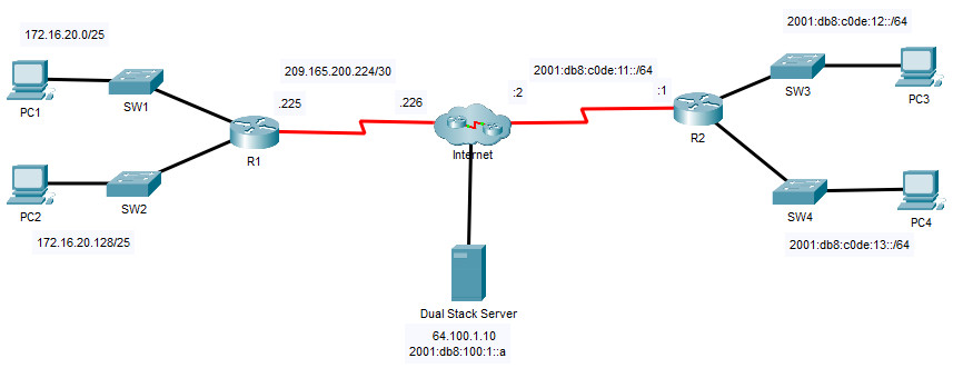 1.5.10 Packet Tracer - Verify Directly Connected Networks (Instructions Answer) 1
