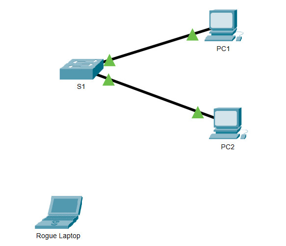 11.1.10 Packet Tracer – Implement Port Security – Instructions Answer 1