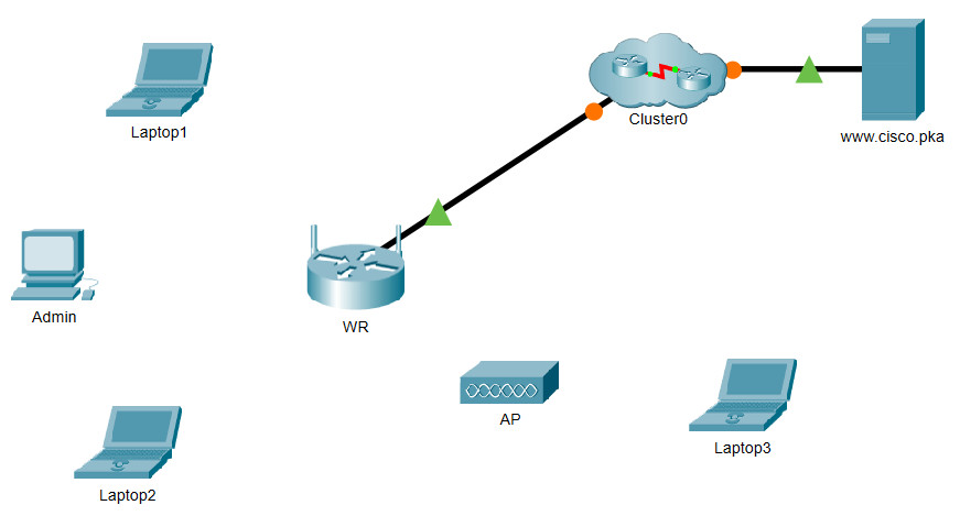 13.1.10 Packet Tracer – Configure a Wireless Network – Instructions Answer 1