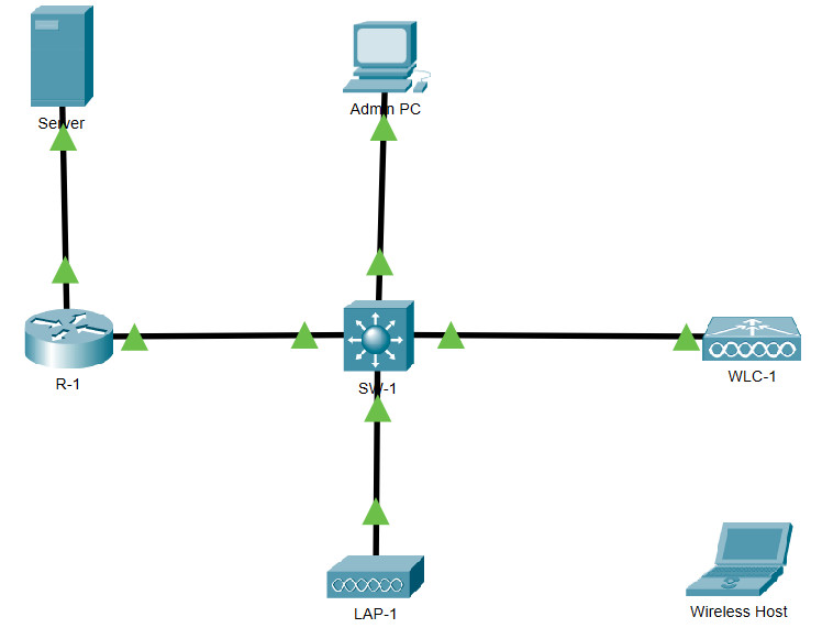 13.2.7 Packet Tracer – Configure a Basic WLAN on the WLC – Instructions Answer 1