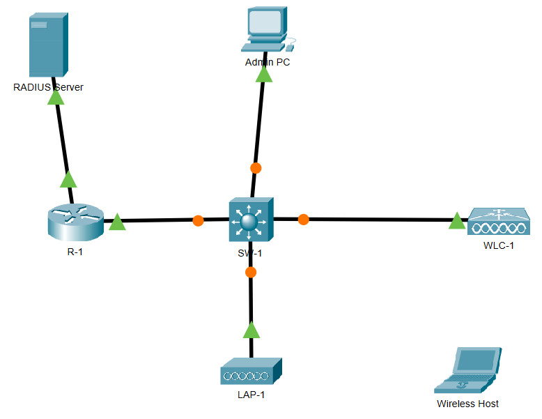 13.3.12 Packet Tracer – Configure a WPA2 Enterprise WLAN on the WLC – Instructions Answer 1