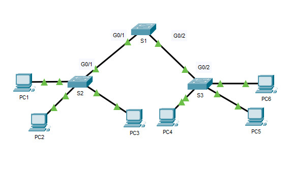 3.5.5 Packet Tracer - Configure DTP (Instructions Answer) 1