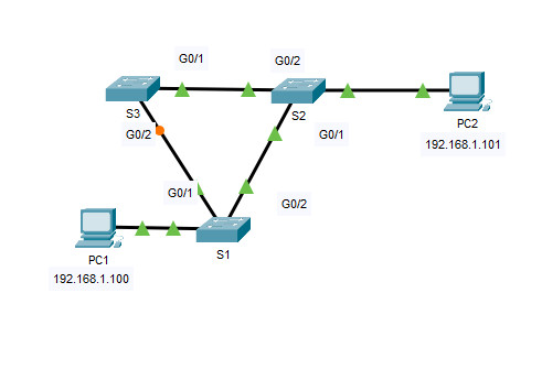 5.1.9 Packet Tracer – Investigate STP Loop Prevention (Instructions Answer) 1