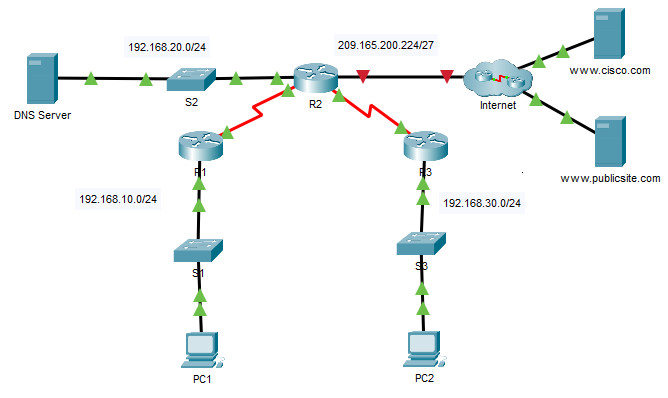 7.2.10 Packet Tracer - Configure DHCPv4