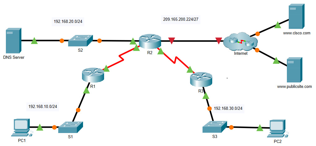 7.4.1 Packet Tracer – Implement DHCPv4 – Instructions Answer 1