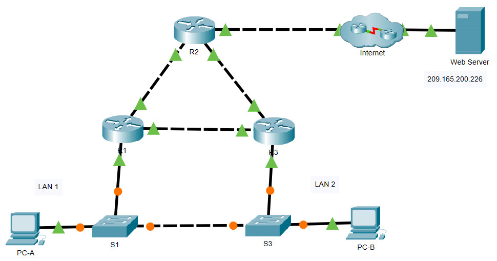 9.3.3 Packet Tracer – HSRP Configuration Guide – Instructions Answer