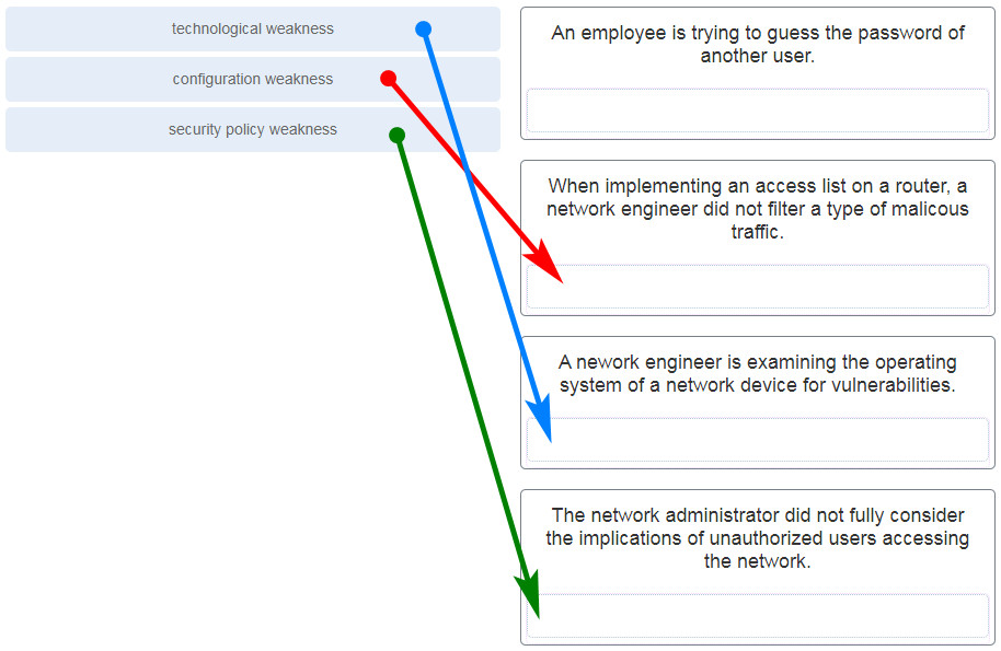 CCNA 1 v7 Modules 16 - 17: Building and Securing a Small Network Exam Answers 1