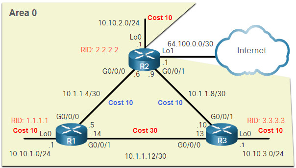 CCNA 3 v7.0 Curriculum: Module 2 - Single-Area OSPFv2 Configuration 40