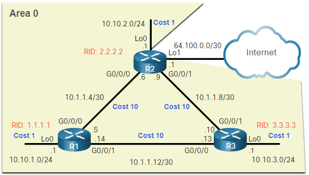 CCNA 3 v7.0 Curriculum: Module 2 - Single-Area OSPFv2 Configuration 39