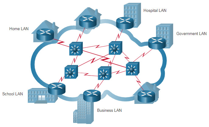 CCNA 1 v7.0 Curriculum: Module 1 - Networking Today 50