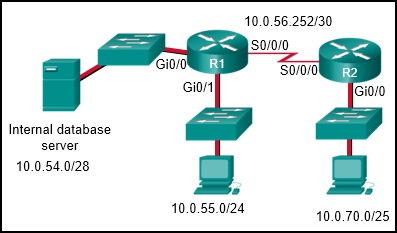 CCNA 3 v7.0 Final Exam Answers Full - Enterprise Networking, Security, and Automation 34