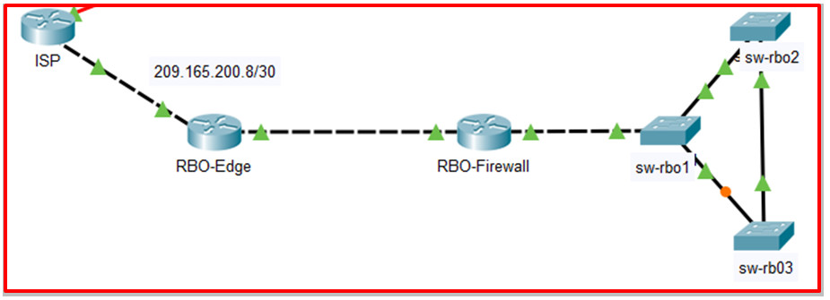 10.2.6 Packet Tracer - Use LLDP to Map a Network (Answers) 4