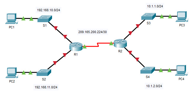 10.3.4 Packet Tracer - Connect a Router to a LAN