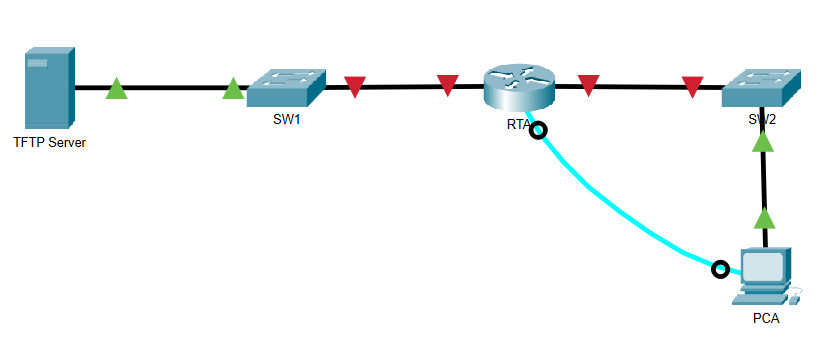 10.6.10 Packet Tracer - Back Up Configuration Files (Answers) 2