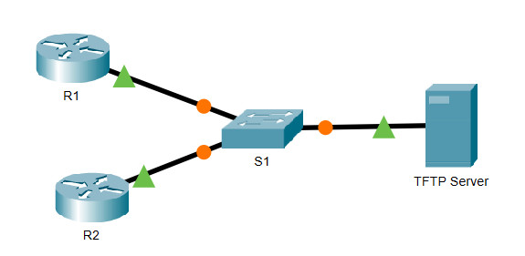 10.7.6 Packet Tracer - Use a TFTP Server to Upgrade a Cisco IOS Image (Answers) 4