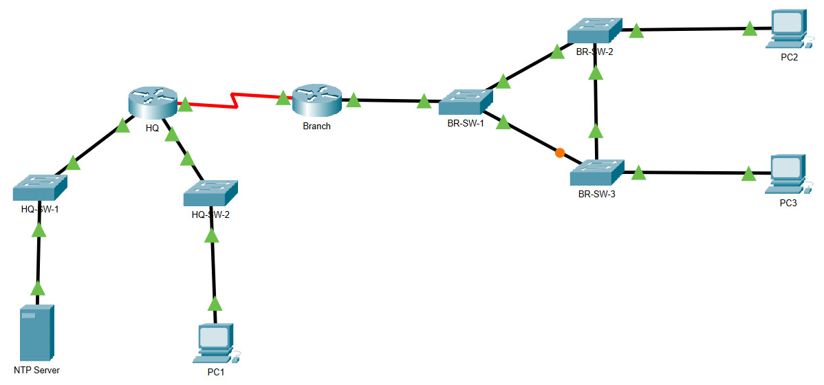 10.8.1 Packet Tracer - Configure CDP, LLDP, and NTP (Answers) 2