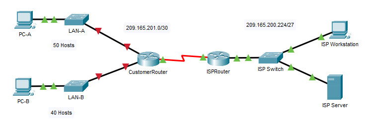 11.5.5 Packet Tracer - Subnet an IPv4 Network