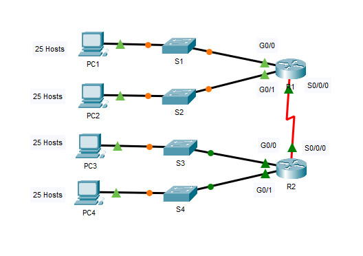 11.7.5 Packet Tracer - Subnetting Scenario