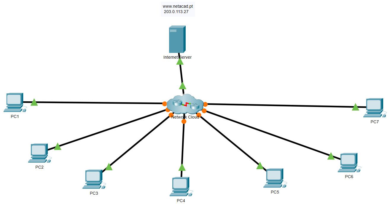 12.6.2 Packet Tracer - Troubleshooting Challenge - Use Documentation to Solve Issues (Answers) 5