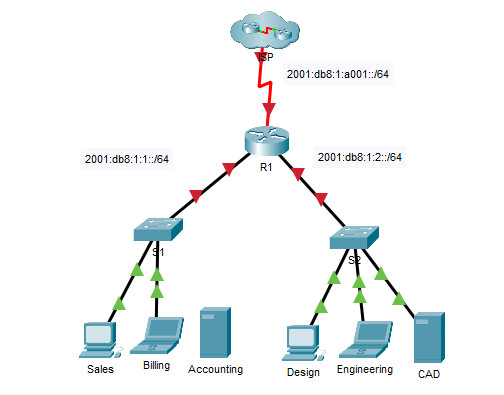 12.6.6 Packet Tracer - Configure IPv6 Addressing