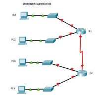 12.9.1 Packet Tracer - Implement a Subnetted IPv6 Addressing Scheme