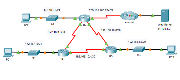 2.4.11 Packet Tracer - Modify Single-Area OSPFv2 (Answers) 2