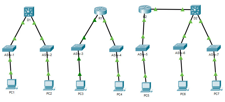 11.5.1 Packet Tracer - Compare Layer 2 and Layer 3 Devices (Answers) 2