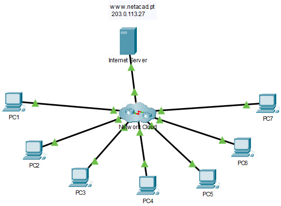 12.6.1 Packet Tracer - Troubleshooting Challenge - Document the Network