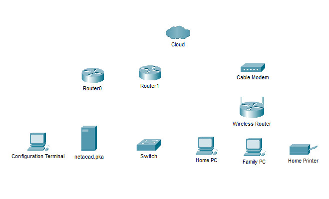 4.6.5 Packet Tracer - Connect a Wired and Wireless LAN