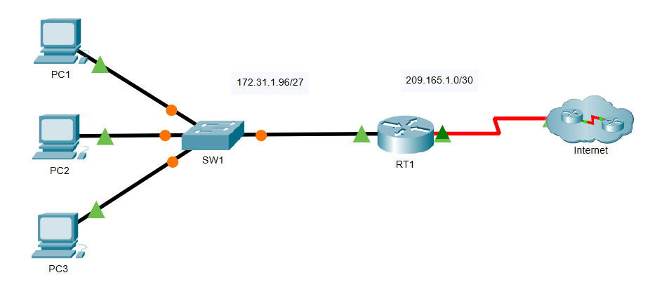 5.4.13 Packet Tracer - Configure Extended IPv4 ACLs - Scenario 2 (Answers) 2