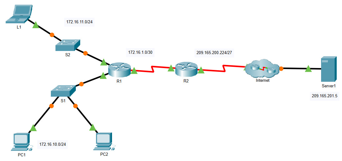 6.5.6 Packet Tracer - Configure Dynamic NAT (Answers) 2