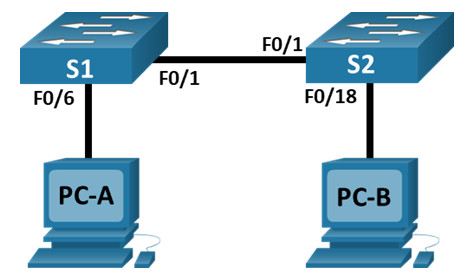 7.3.7 Lab - View the Switch MAC Address Table (Answers) 2