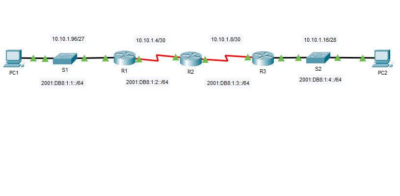 13.2.6 Packet Tracer - Verify IPv4 and IPv6 Addressing