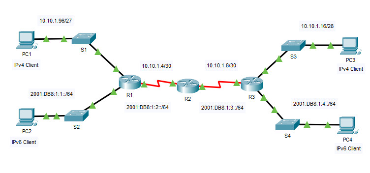 13.2.7 Packet Tracer - Use Ping and Traceroute to Test Network Connectivity