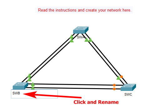 6.4.1 Packet Tracer – Implement Etherchannel (Instructions Answer) 1
