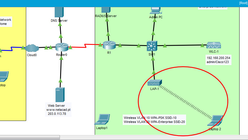 13.4.5 Packet Tracer – Troubleshoot WLAN Issues (Instructions Answer) 15