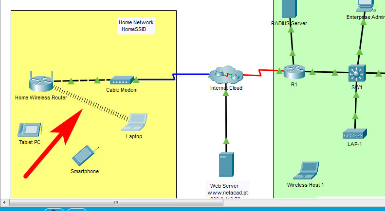 13.5.1 Packet Tracer – WLAN Configuration – Instructions Answer 10