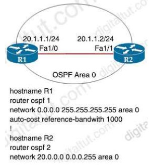 Refer to the exhibit.Which command must be applied to R2 for an OSPF neighborship to form? 2