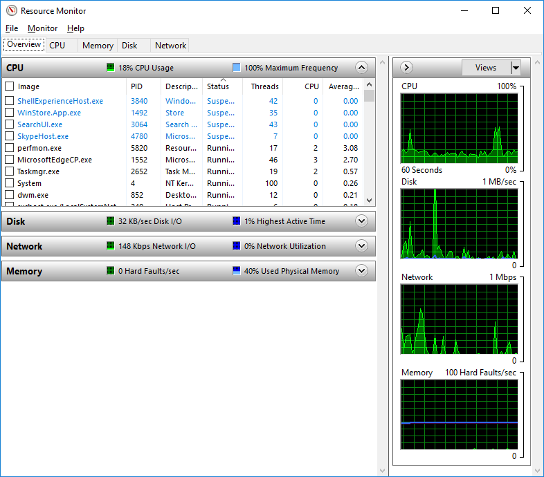 3.3.12 Lab - Windows Task Manager (Answers) 14