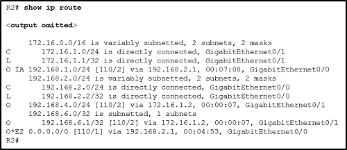 The graphic shows the partial output of the show ip route command: Refer to the exhibit. What can be concluded about network 192.168.4.0 in the R2 routing table? 2