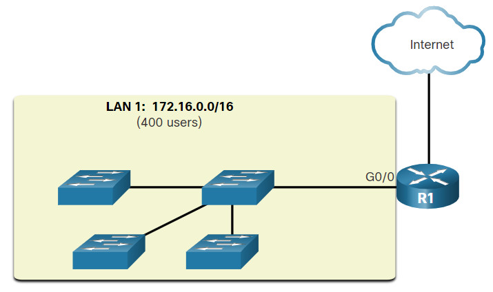 CyberOps Associate: Module 6 – Ethernet and Internet Protocol (IP) 50