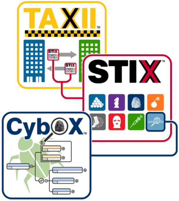 CyberOps Associate: Module 20 – Threat Intelligence 4