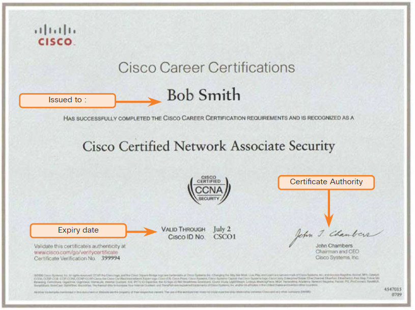 CyberOps Associate: Module 21 – Cryptography 67