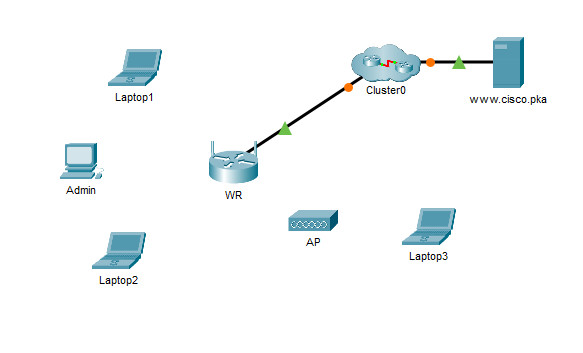 6.1.3.9 Packet Tracer - Connect to a Wireless Network