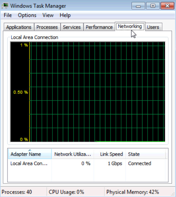 6.1.1.5 Lab - Task Manager in Windows 7 and Vista (Answers) 27