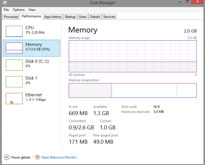 6.1.1.5 Lab - Task Manager in Windows 8 (Answers) 20