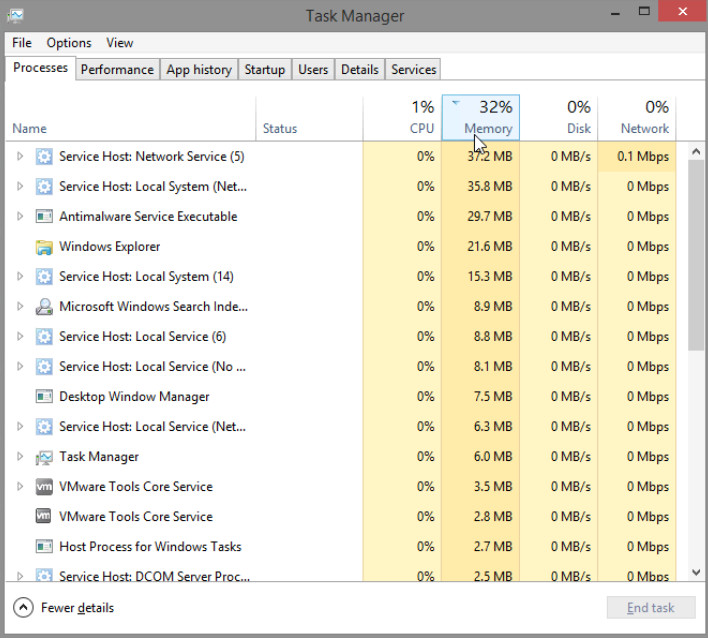 6.1.1.5 Lab - Task Manager in Windows 8 (Answers) 23