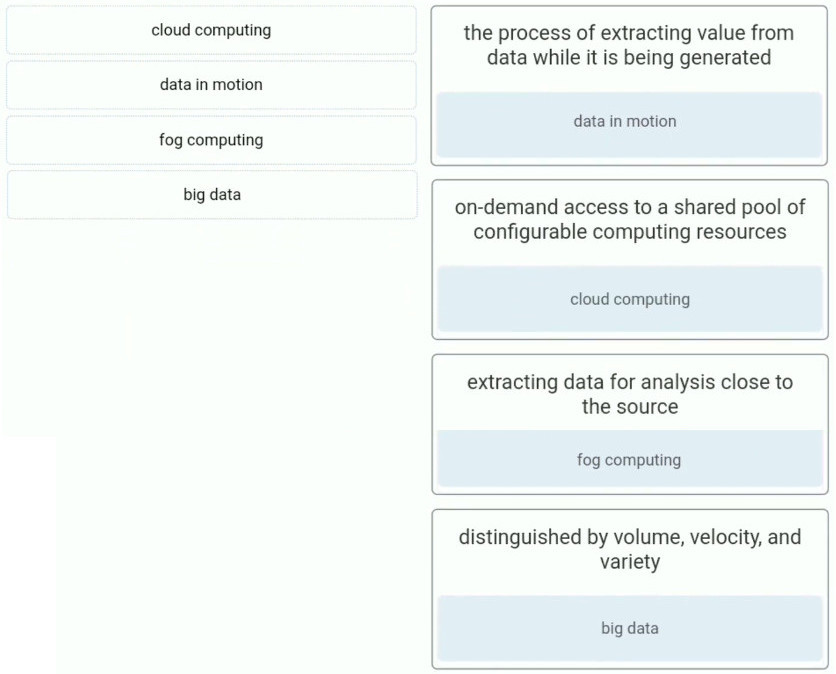 IoT Fundamentals v2 - Final Exam Answers: Connecting Things 1